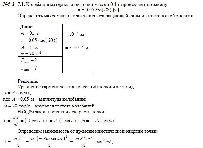 уравнение затухающих колебаний материальной точки имеет вид
