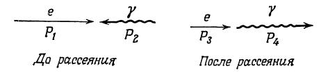 Решение задач по физике